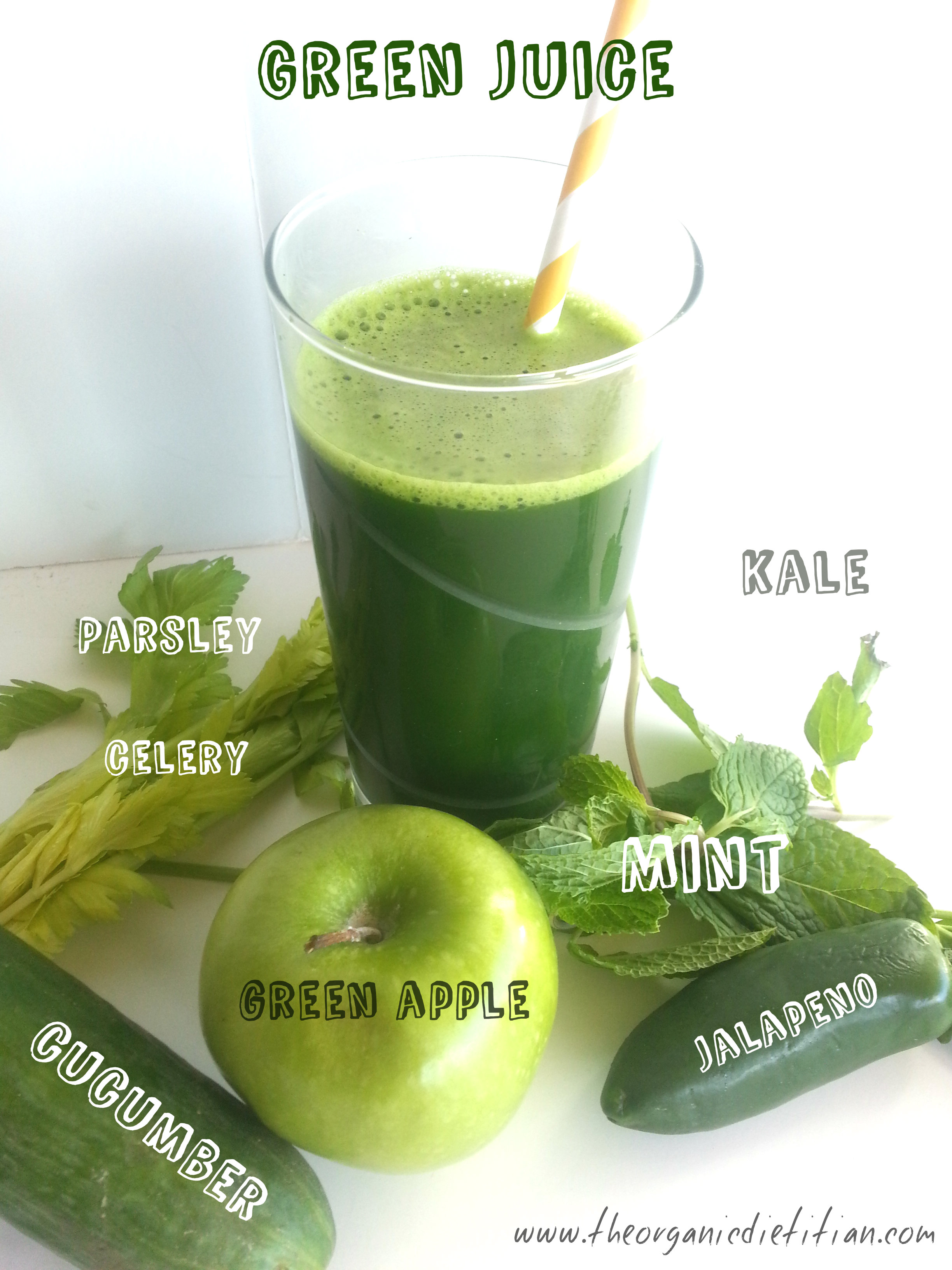 Get More Greens...Try a Green Smoothie or Green Juice ...