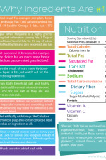 Nutrition Label Info Graphic